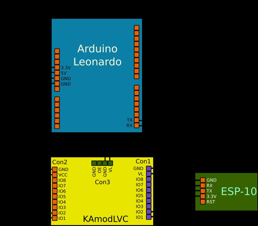 Sposób połączenia Arduino Loenardo i modułu Wifi ESP-10 z użyciem KAmodLVC